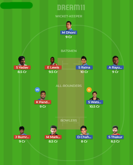 csk vs mi dream11