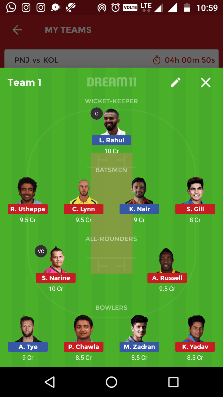 KXIP Vs KKR Dream11