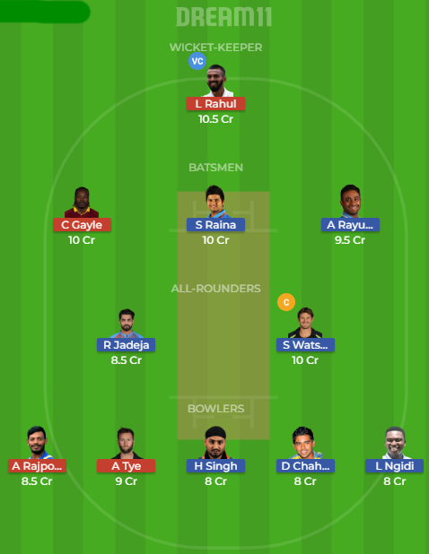 csk vs kxip dream11