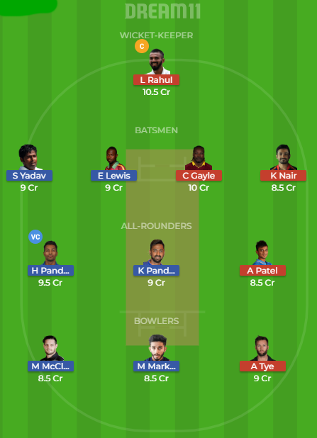 mi vs kxip dream11