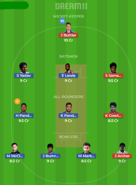 mi vs rr dream11