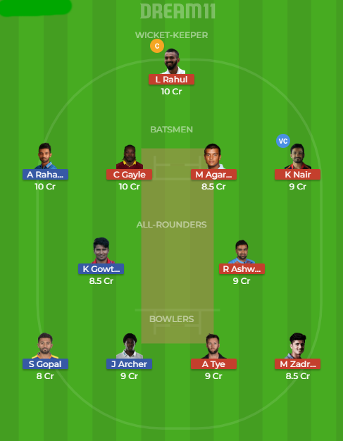 rr vs kxip dream11