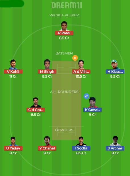 rr vs rcb dream11