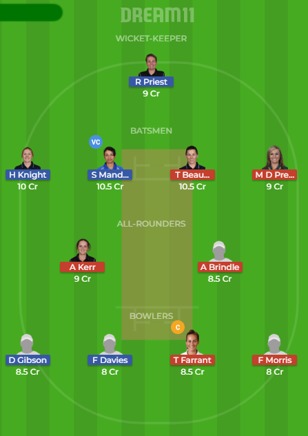 ws vs sv dream11