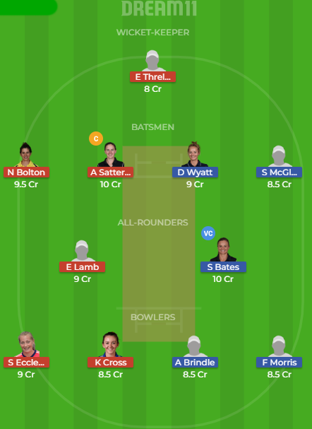 sv vs lt dream11