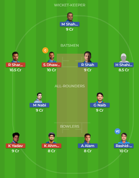 afgh vs ind dream11