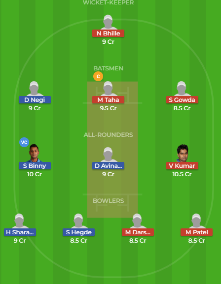 BP Vs HT Dream11
