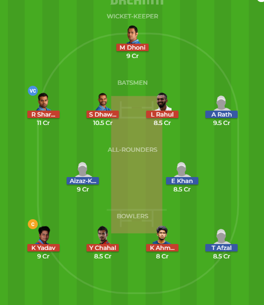 ind vs Hong Kong dream 11