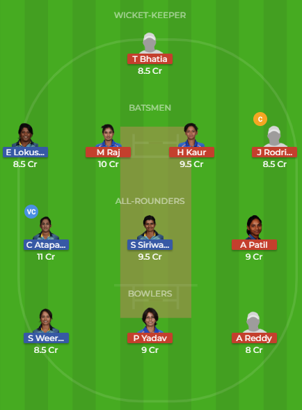 Sl-w vs In-w dream11