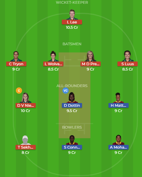 wi-w vs sa-w dream11