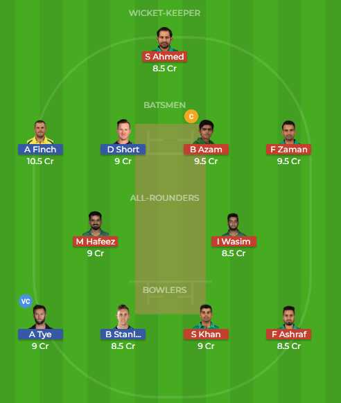 aus vs pak 2nd t20 dream11