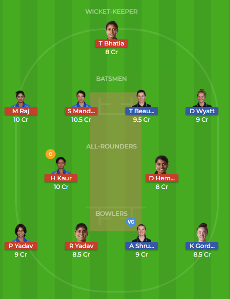 En w vs in w dream11