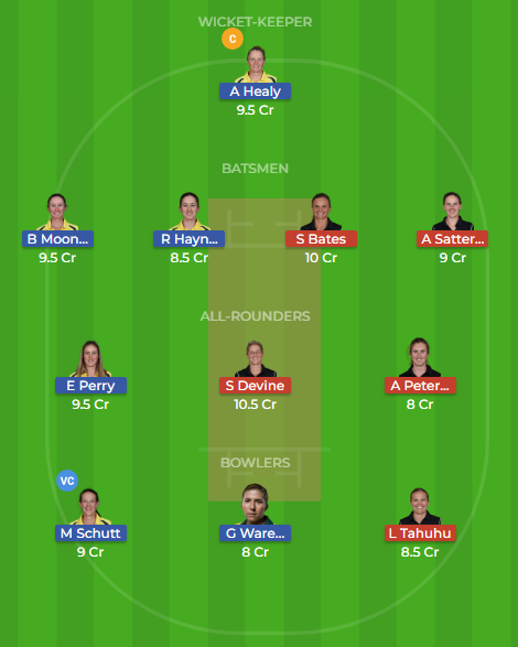 au-w vs nz-w t20 dream11