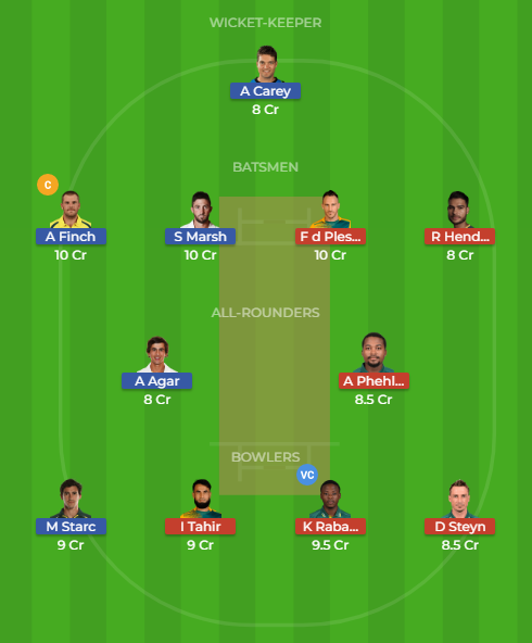 AUS Vs SA Dream11