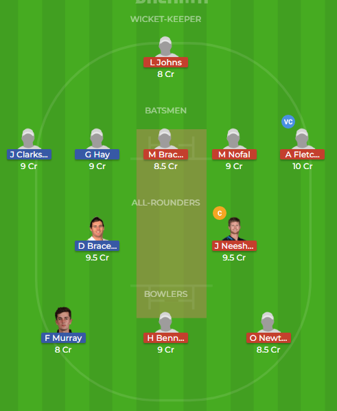 cd vs wel t20 dream11