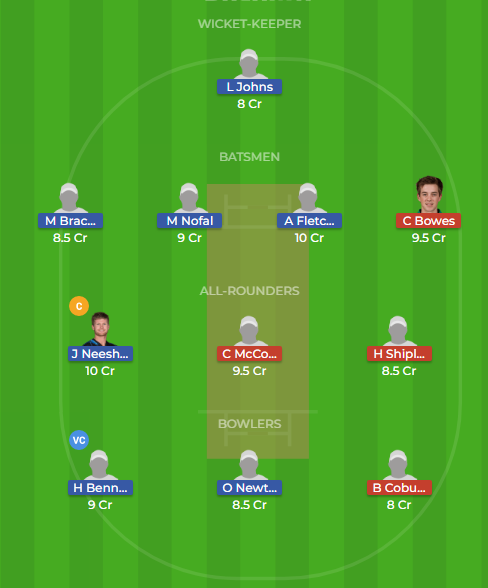 ctb vs wel team dream11