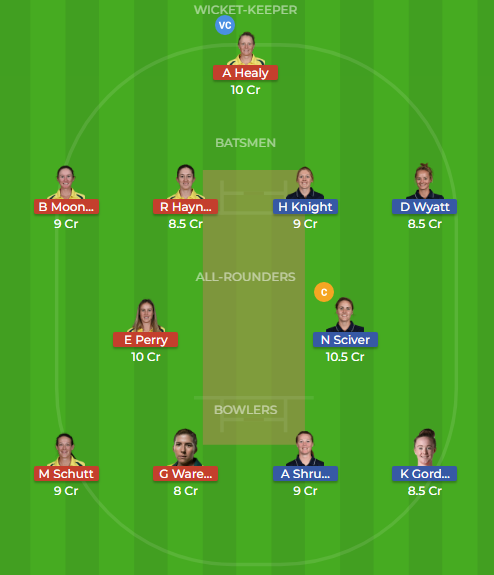 en w vs au w dream11
