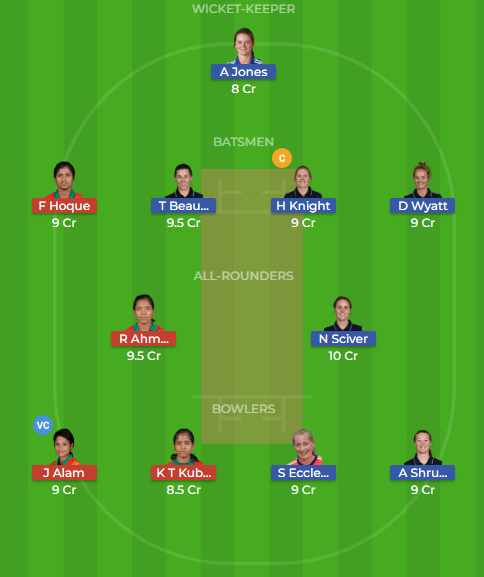 en-w vs bd-w t20 dream11