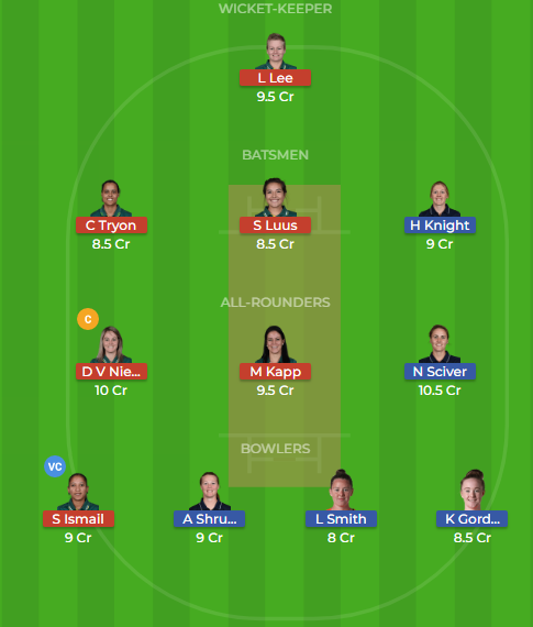 en w vs sa w dream11
