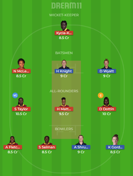 en w vs wi w dream11