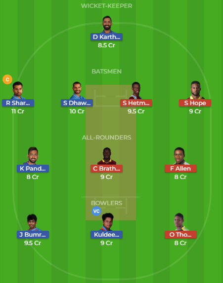 ind vs wi 2nd t20 dream11