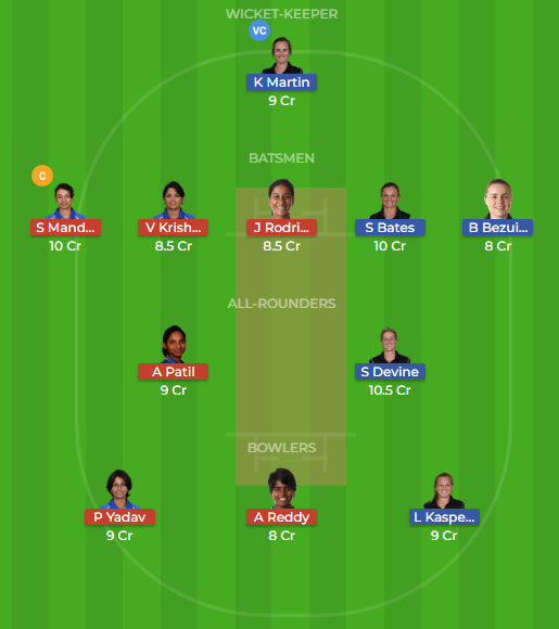 nz w vs in w t20 dream11