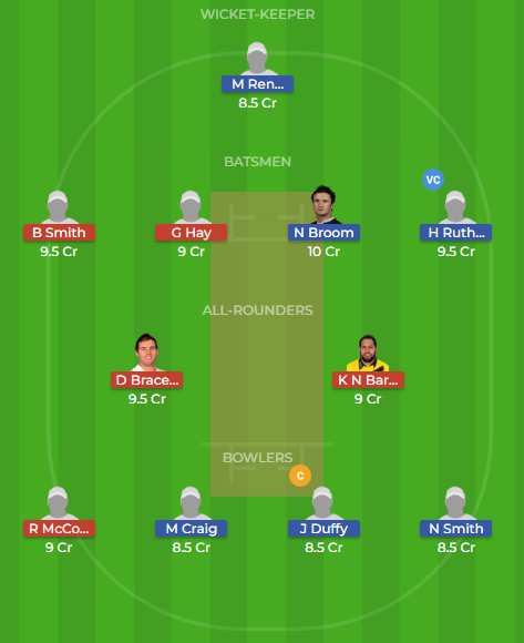 otg vs cd dream11