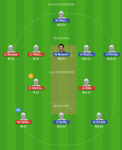 otg vs ctb dream11