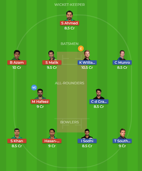 pak vs nz 1st odi dream11