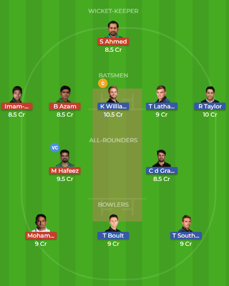 pak vs nz 1st test dream11