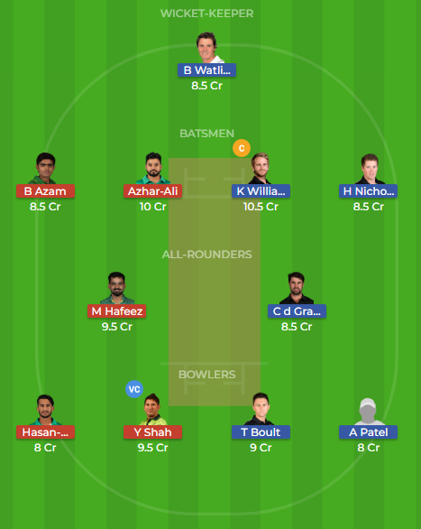 pak vs nz 2nd test dream11