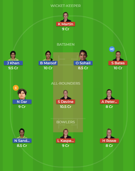 pk w vs nz w dream11