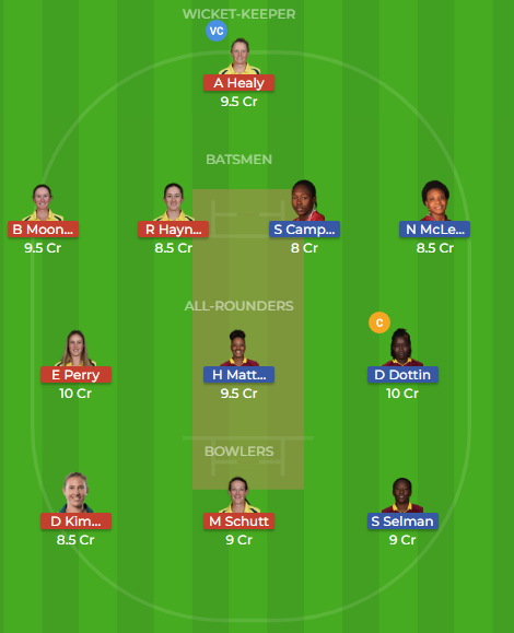 wi w vs Au-w dream11