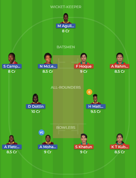 wi w vs bd w dream11