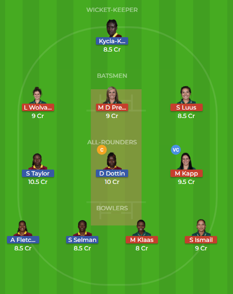 wi w vs sa w t20 dream11