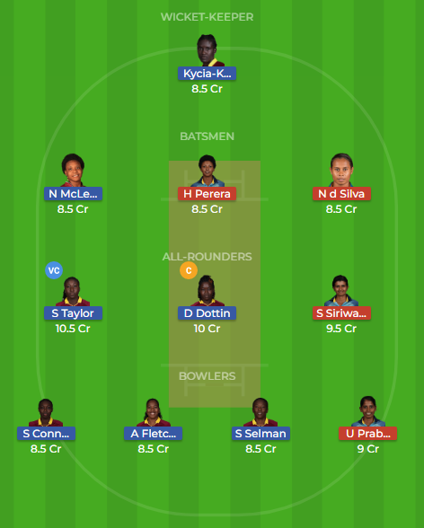 wi-w vs sl-w dream11