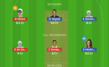 MR W vs BH W dream11