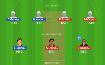 NS W vs OS w dream11