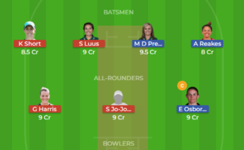 ms w vs bh w dream11