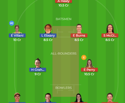 ss vs ps dream11
