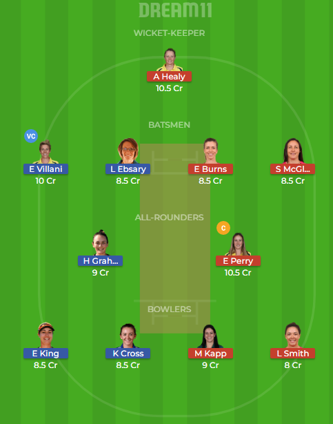 SS W VS PS W Dream11