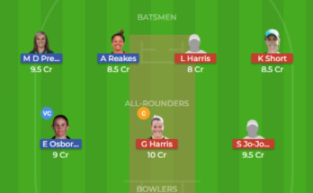 ms w vs bh w dream11 team2