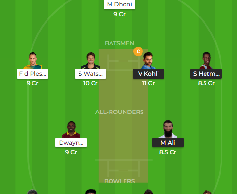 rcb vs csk dream11