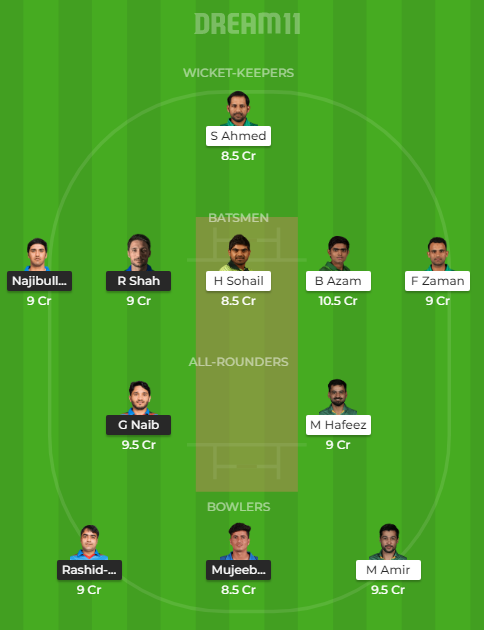 PAK VS AFGH Dream11