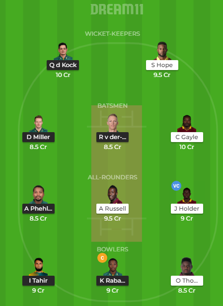 SA VS WI Dream11