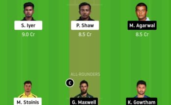 Kings XI Punjab VS Delhi Capitals Dream11 Team Prediction IPL 2020